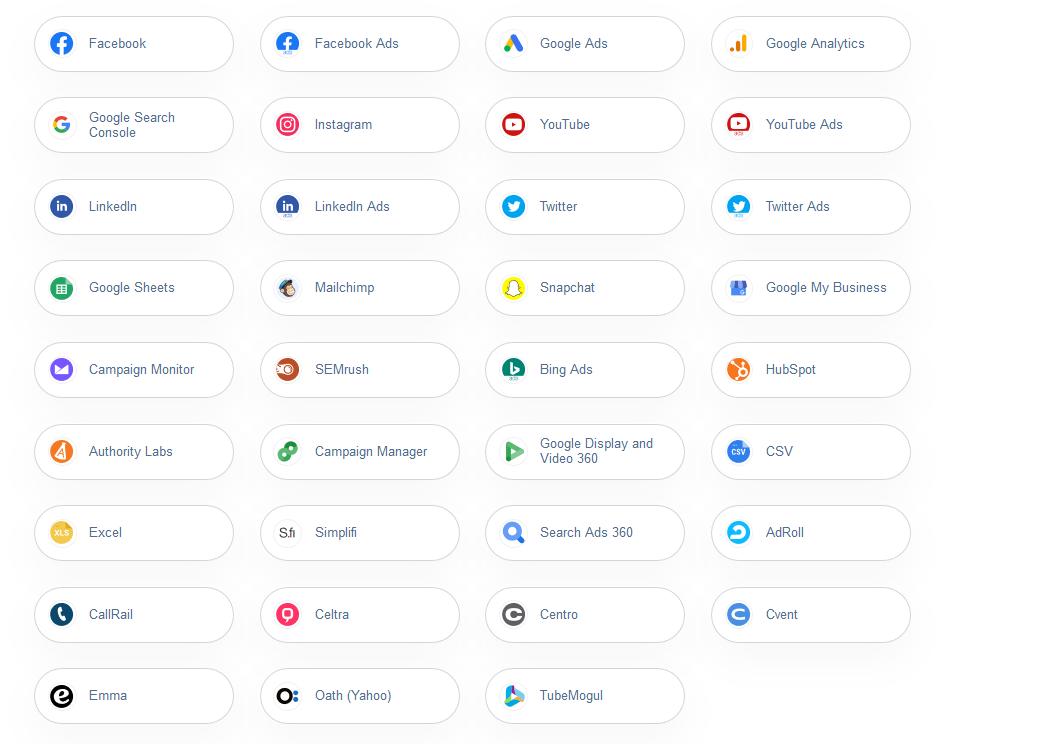 Alle 30+ Integrationen von Whatagraph
