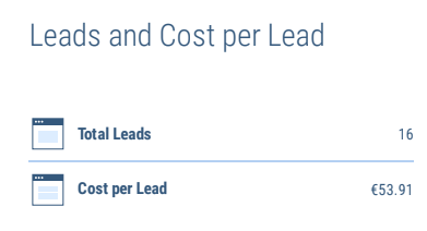 Cost per Lead dargestellt in Whatagraph